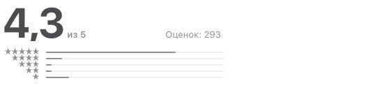 Отзывы Урамобиль в AppStore