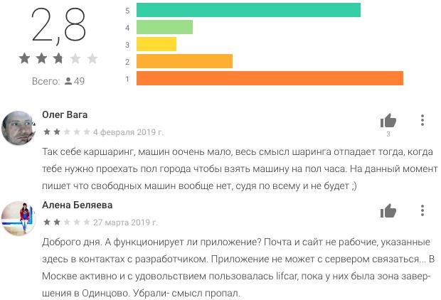 KarKar в Калининграде - рейтинг Google Play
