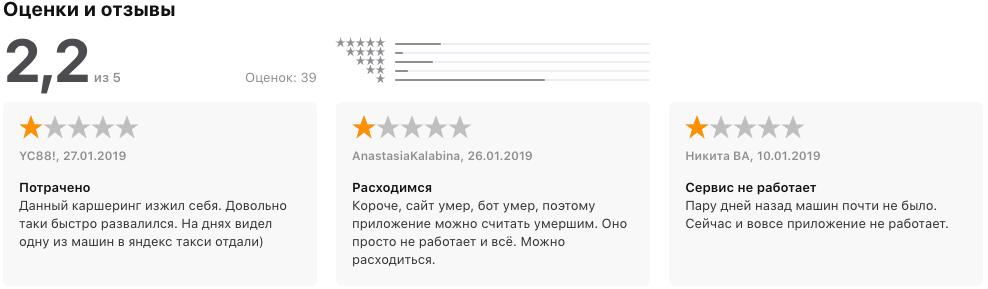 Отзывы о каршеринге в Калининграде